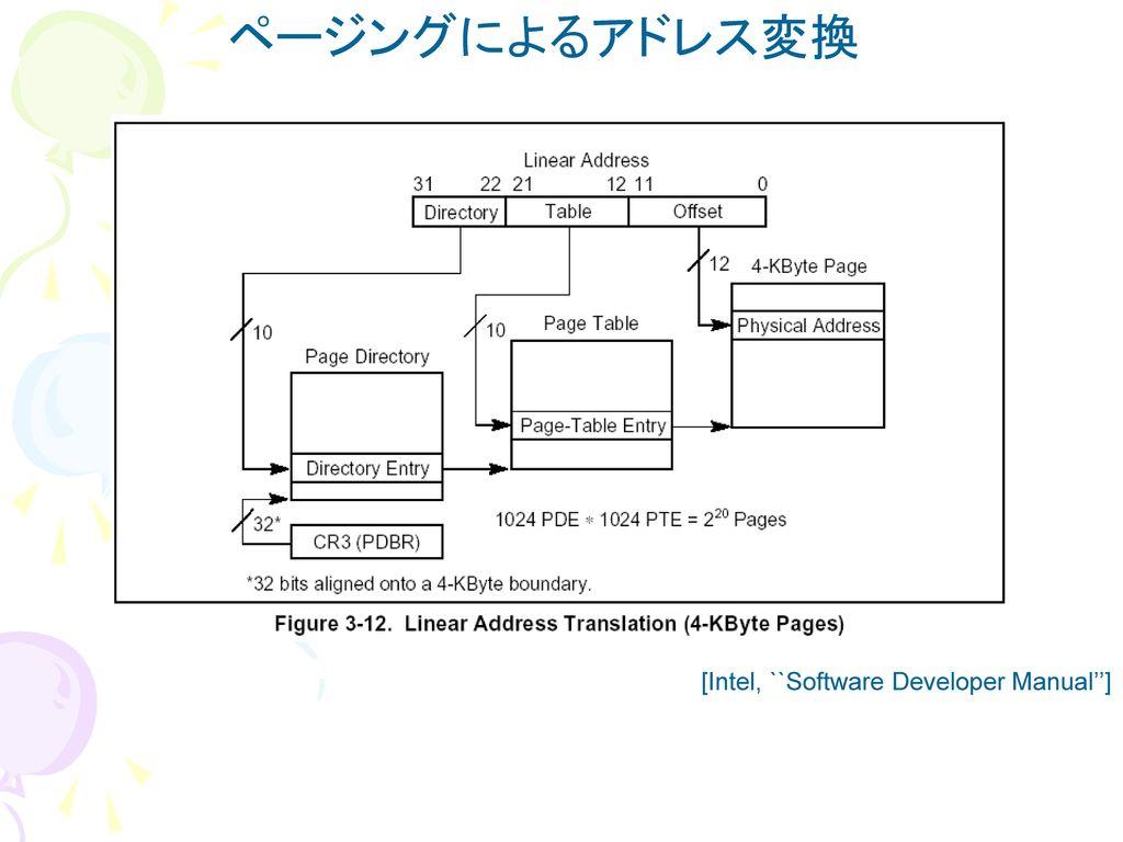 ページングによるアドレス変換 [Intel, ``Software Developer Manual'']